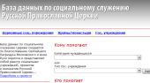 Систематизирована информация о социальном служении Церкви на Северо-Западе России