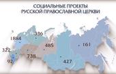 Вышел видеоролик с инфографикой о социальном служении Церкви